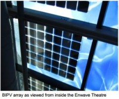 hfc enwave bipv glass inside